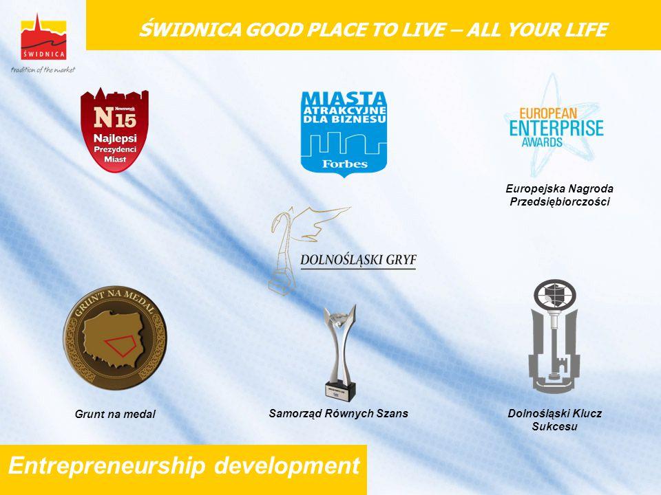 Dolnośląski Klucz Sukcesu Samorząd Równych Szans Grunt na medal Europejska Nagroda Przedsiębiorczości ŚWIDNICA GOOD PLACE TO LIVE – ALL YOUR LIFE Entrepreneurship development