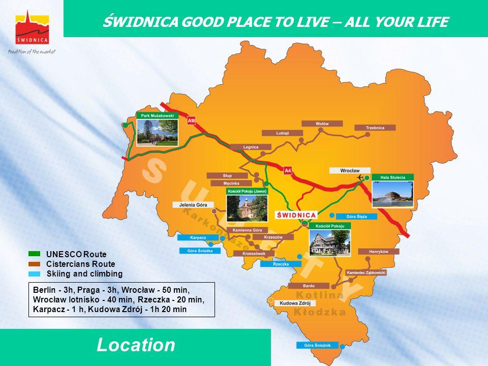 Location UNESCO Route Cistercians Route Skiing and climbing Berlin - 3h, Praga - 3h, Wrocław - 50 min, Wrocław lotnisko - 40 min, Rzeczka - 20 min, Karpacz - 1 h, Kudowa Zdrój - 1h 20 min ŚWIDNICA GOOD PLACE TO LIVE – ALL YOUR LIFE