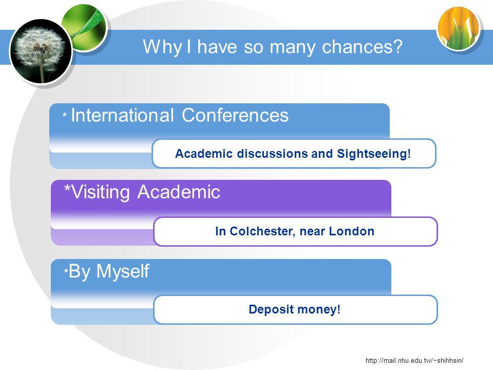 http://mail.nhu.edu.tw/~shihhsin/ International Conferences