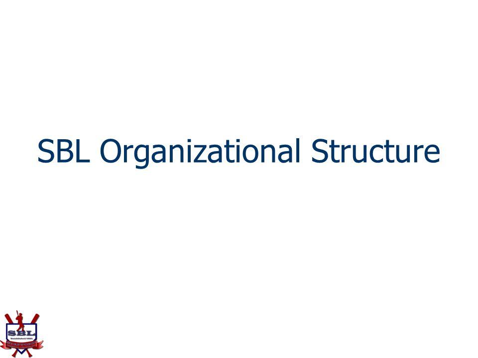 SBL Organizational Structure