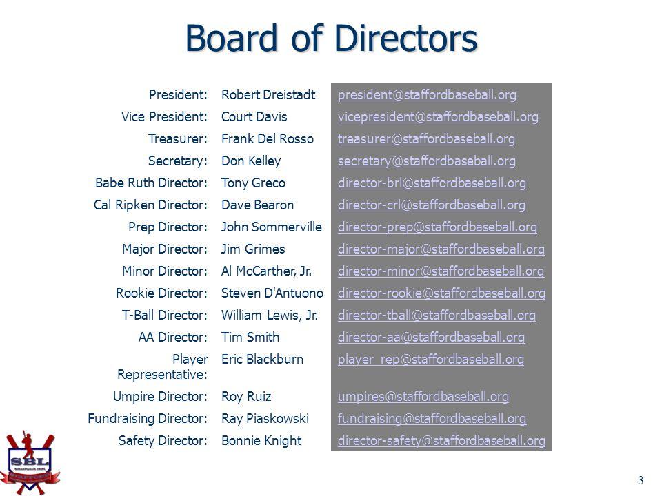 3 Board of Directors President:Robert Dreistadtpresident@staffordbaseball.org Vice President:Court Davisvicepresident@staffordbaseball.org Treasurer:F