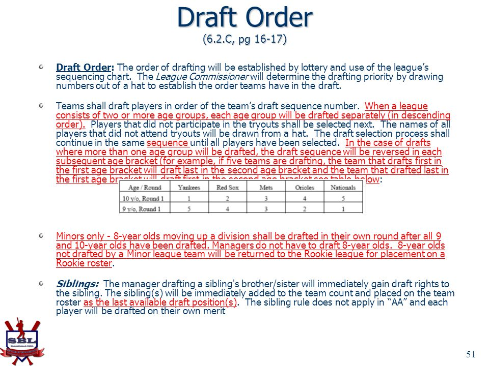 51 Draft Order (6.2.C, pg 16-17) Draft Order: The order of drafting will be established by lottery and use of the leagues sequencing chart. The League