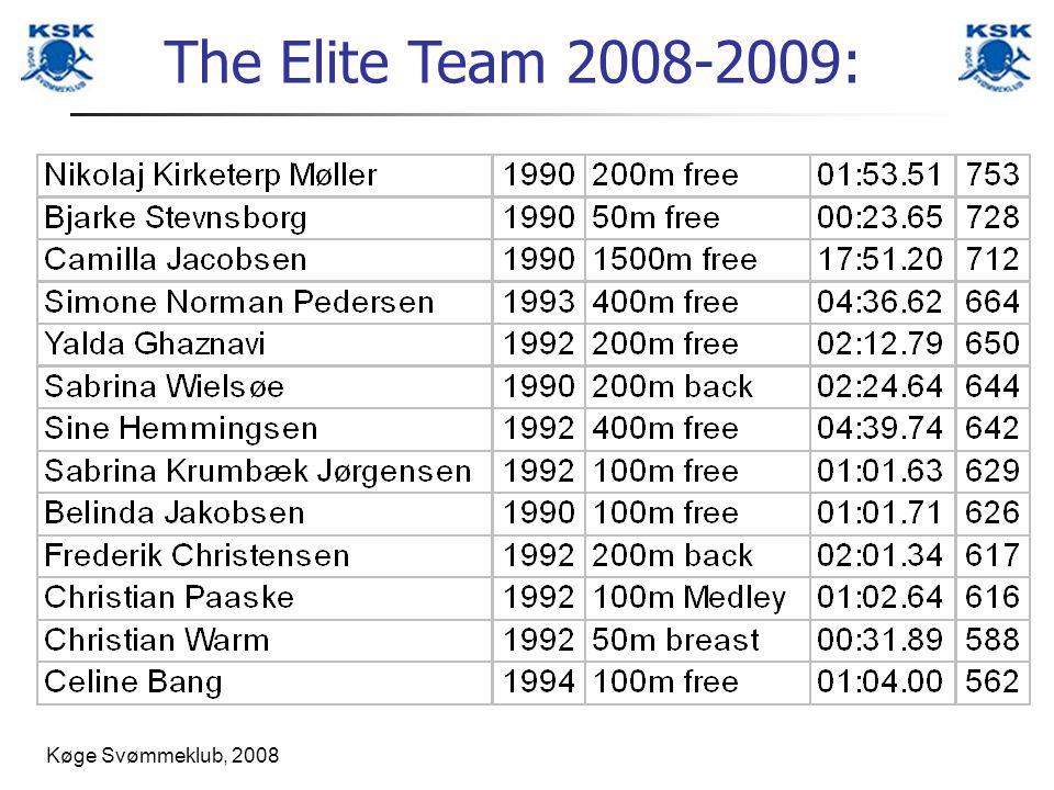 Køge Svømmeklub, 2008 The Elite Team 2008-2009: