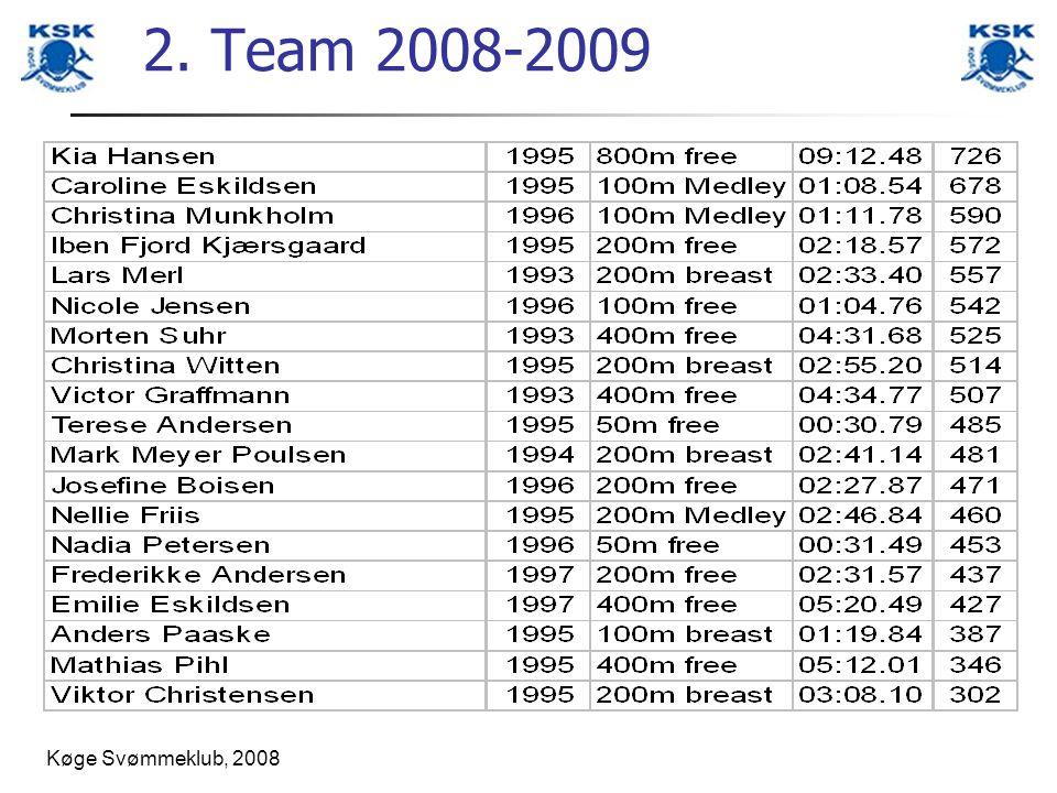 Køge Svømmeklub, 2008 2. Team 2008-2009