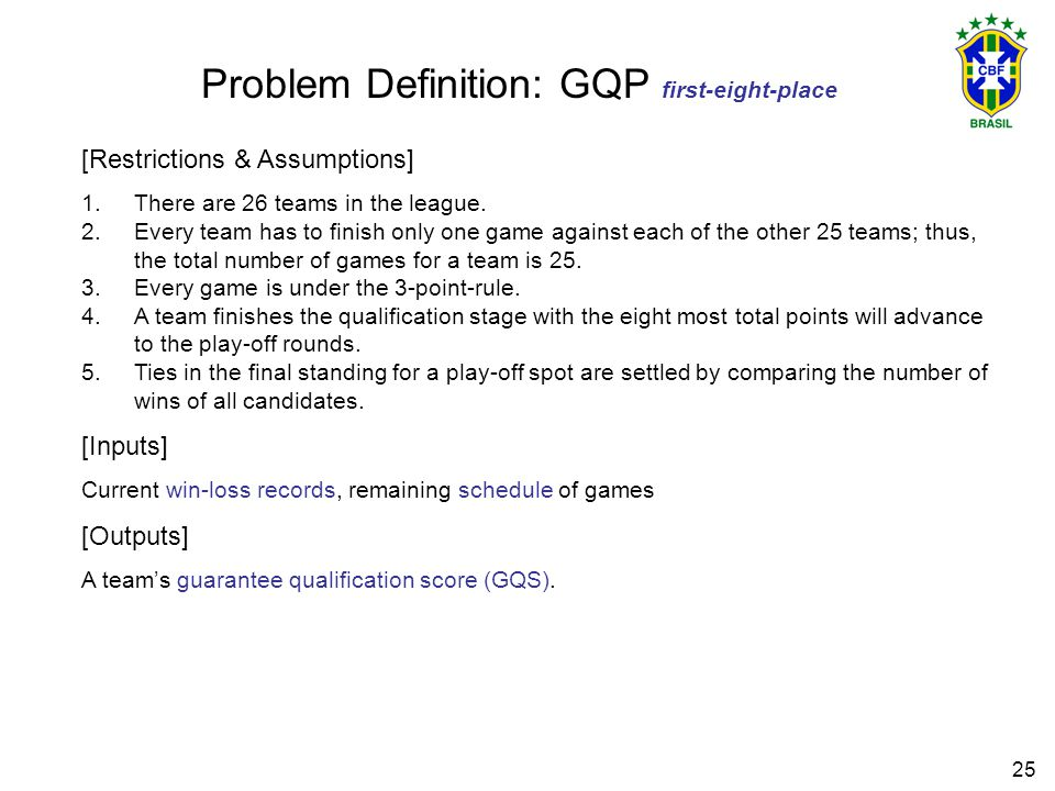 25 Problem Definition: GQP first-eight-place [Restrictions & Assumptions] 1.There are 26 teams in the league.