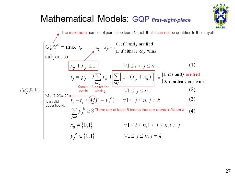 27 Mathematical Models: GQP first-eight-place (1) (2) (3) (4) Current points 3 points for winning There are at least 8 teams that are ahead of team k.
