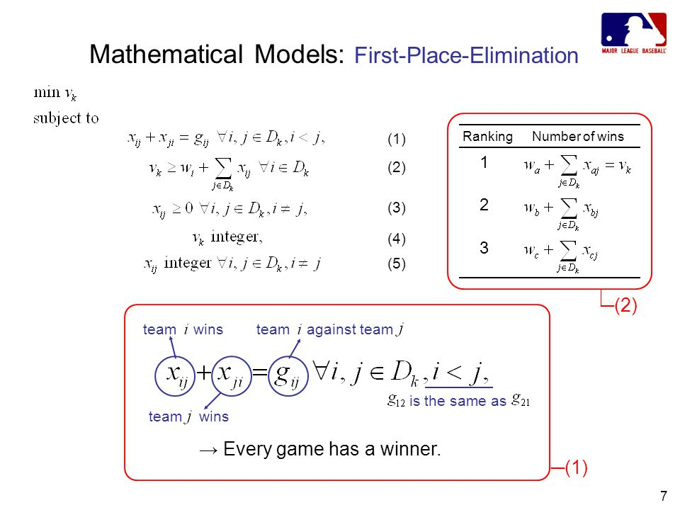 7 Mathematical Models: First-Place-Elimination (1) (2) (3) (4) (5) team wins team against team (1) is the same as Every game has a winner.