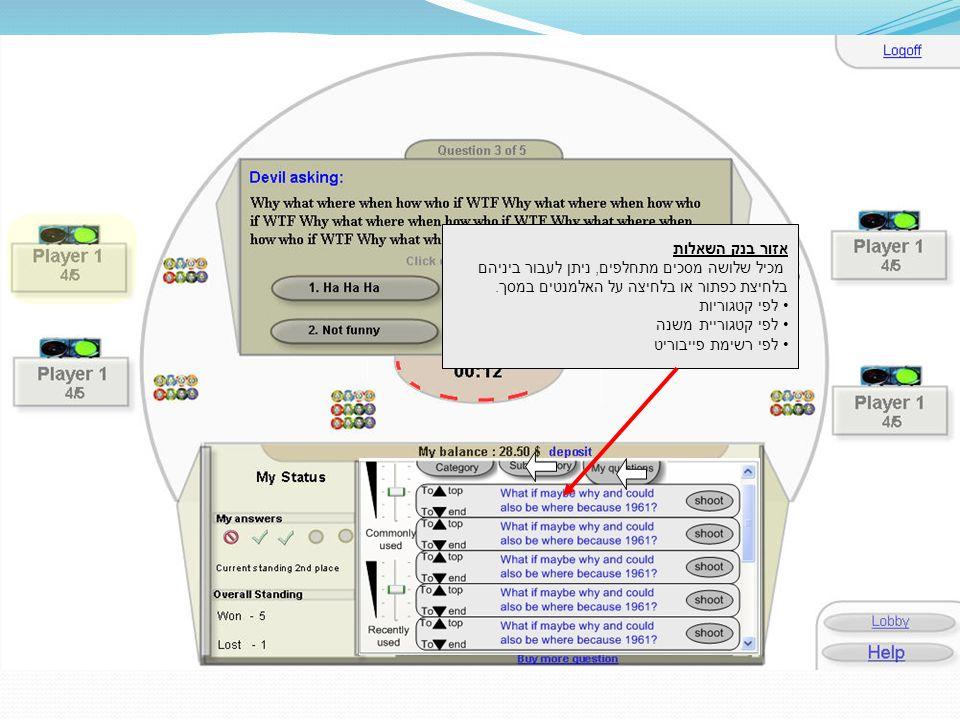 אזור בנק השאלות מכיל שלושה מסכים מתחלפים, ניתן לעבור ביניהם בלחיצת כפתור או בלחיצה על האלמנטים במסך.