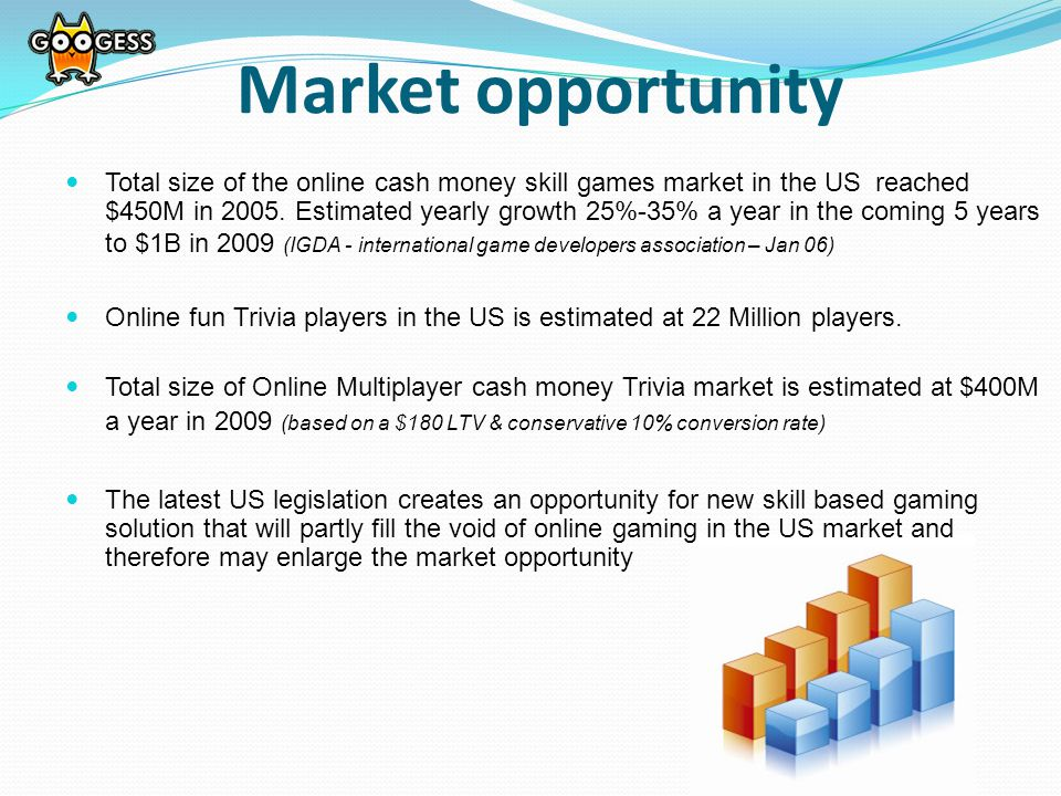 Total size of the online cash money skill games market in the US reached $450M in 2005.