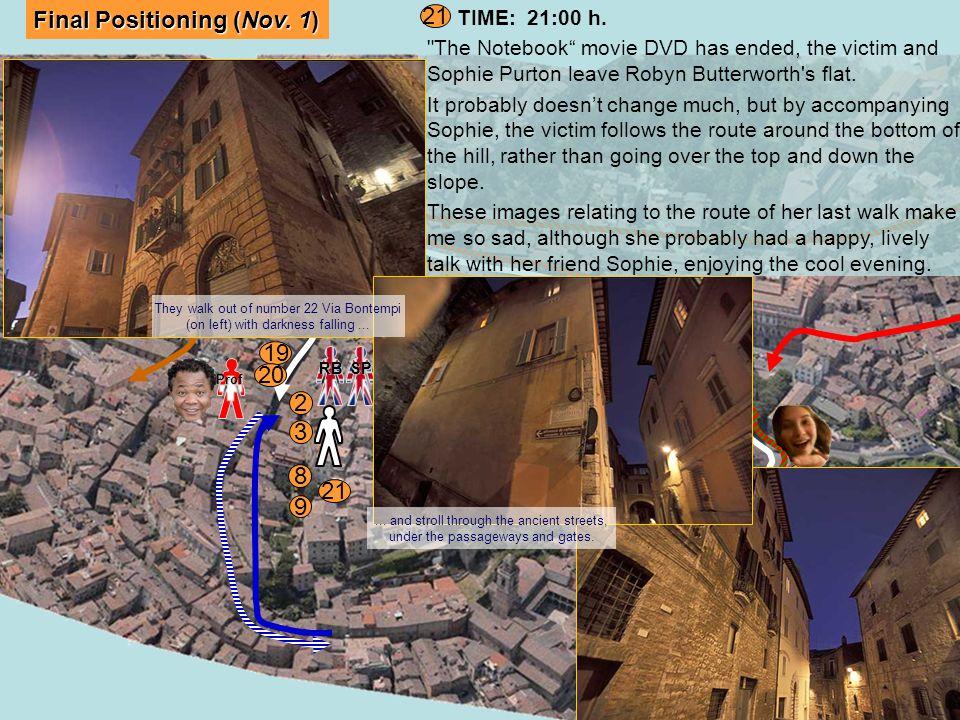 19 Final Positioning (Nov. 1) Final Positioning (Nov.