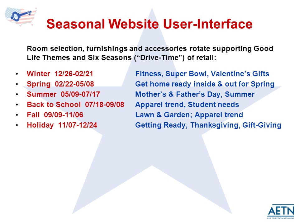 Seasonal Website User-Interface Room selection, furnishings and accessories rotate supporting Good Life Themes and Six Seasons (Drive-Time) of retail: Winter 12/26-02/21Fitness, Super Bowl, Valentines Gifts Spring 02/22-05/08 Get home ready inside & out for Spring Summer 05/09-07/17 Mothers & Fathers Day, Summer Back to School 07/18-09/08 Apparel trend, Student needs Fall 09/09-11/06 Lawn & Garden; Apparel trend Holiday 11/07-12/24 Getting Ready, Thanksgiving, Gift-Giving