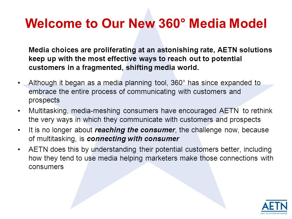 Welcome to Our New 360° Media Model Media choices are proliferating at an astonishing rate, AETN solutions keep up with the most effective ways to reach out to potential customers in a fragmented, shifting media world.