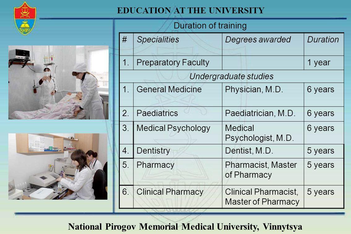 National Pirogov Memorial Medical University, Vinnytsya EDUCATION AT THE UNIVERSITY Duration of training #SpecialitiesDegrees awardedDuration 1.Prepar