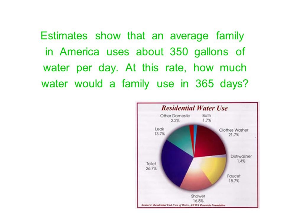 Estimates show that an average family in America uses about 350 gallons of water per day. At this rate, how much water would a family use in 365 days?