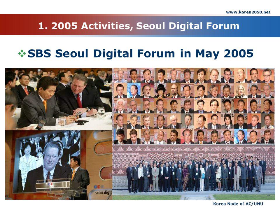 www.korea2050.net Korea Node of AC/UNU 1. 2005 Activities, Seoul Digital Forum SBS Seoul Digital Forum in May 2005