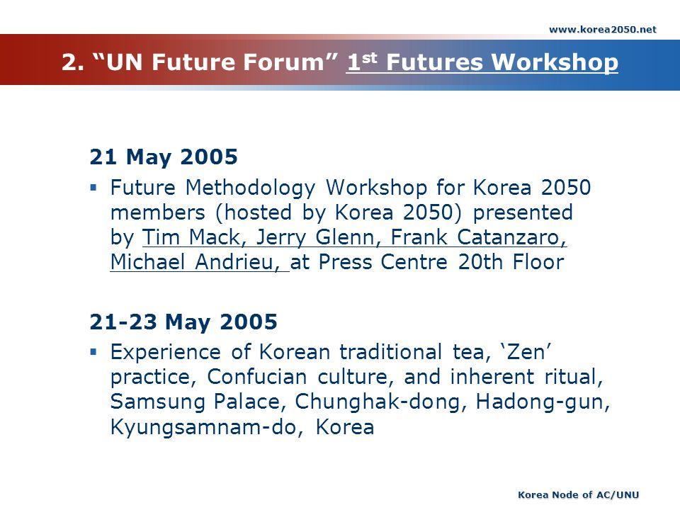 www.korea2050.net Korea Node of AC/UNU 2. UN Future Forum 1 st Futures Workshop 21 May 2005 Future Methodology Workshop for Korea 2050 members (hosted