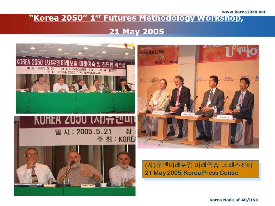 www.korea2050.net Korea Node of AC/UNU Korea 2050 1 st Futures Methodology Workshop, 21 May 2005 ( ), 21 May 2005, Korea Press Centre