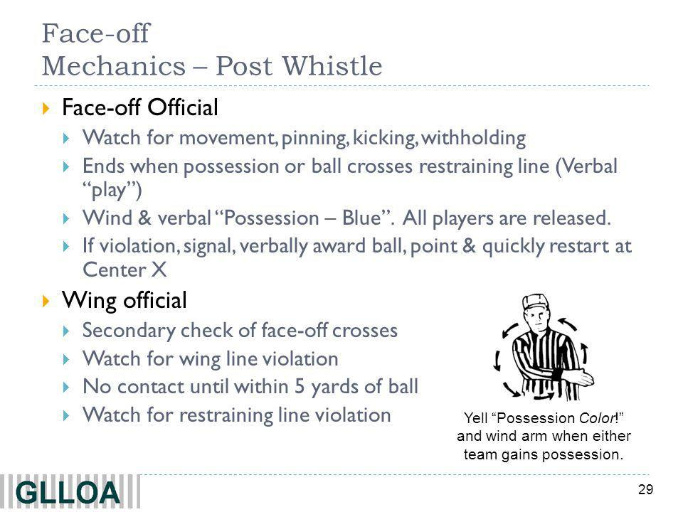 29 Face-off Mechanics – Post Whistle Face-off Official Watch for movement, pinning, kicking, withholding Ends when possession or ball crosses restraining line (Verbal play) Wind & verbal Possession – Blue.