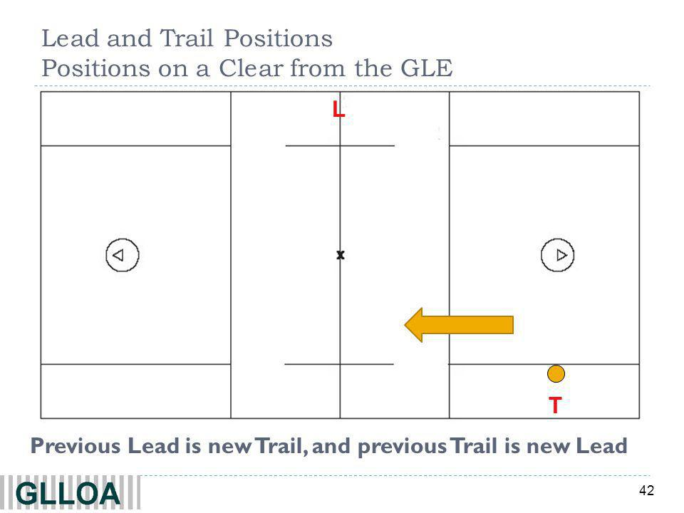 42 L T Previous Lead is new Trail, and previous Trail is new Lead Lead and Trail Positions Positions on a Clear from the GLE