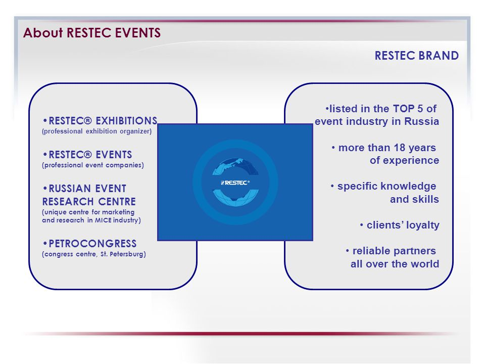 About RESTEC® EVENTS RESTEC® EVENTS TODAY 250 events annually in Russia and abroad (operating in more than 17 industry fields) 30-40 Russias participations abroad (incl.