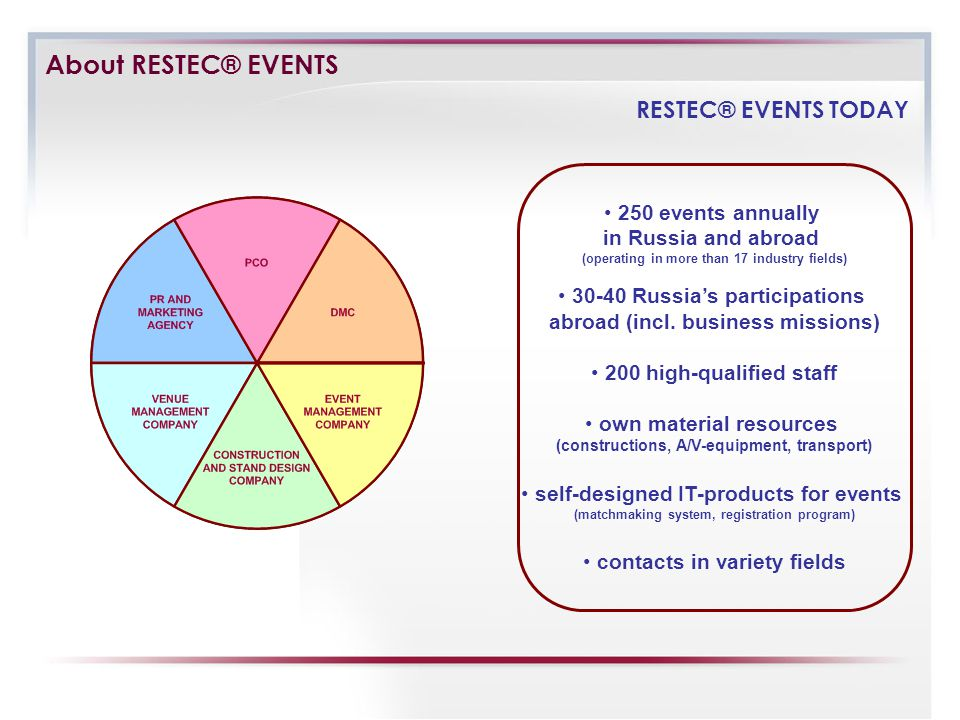 INTERNATIONAL ACTIVITIES SPECIAL SERVICES CORE BUSINESS* Russian Exhibitors and Visitors sales and promotion for international trade fairs and conference, Key-Buyers programs Russian Government official visits abroad, business missions * Overseas and regional event activities of RESTEC® EVENTS official representation of foreign PEO in Russia (see below)