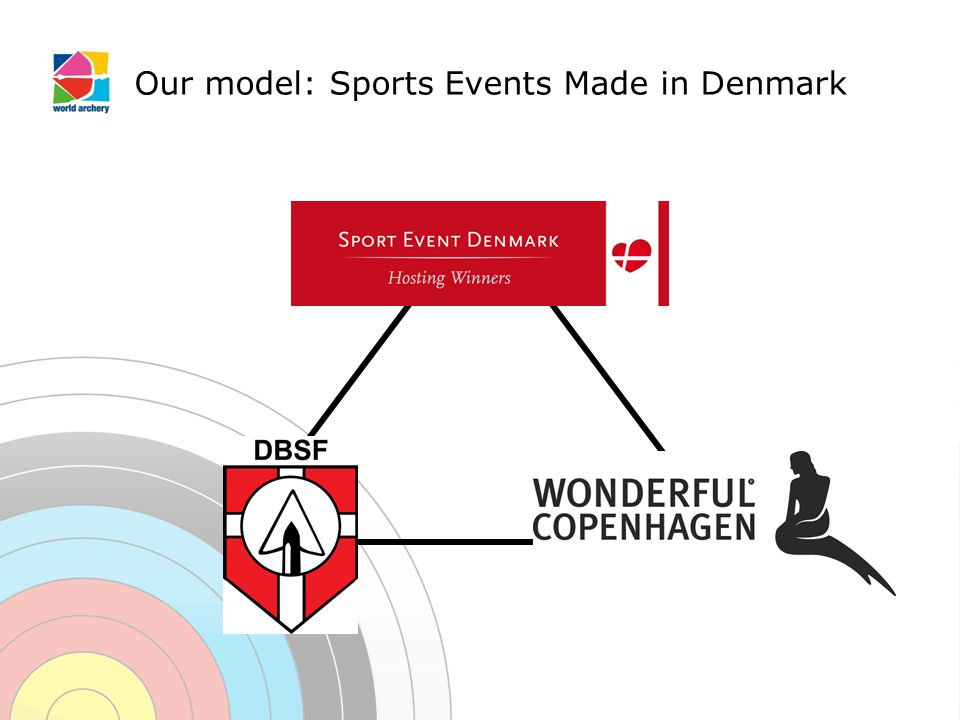Our model: Sports Events Made in Denmark
