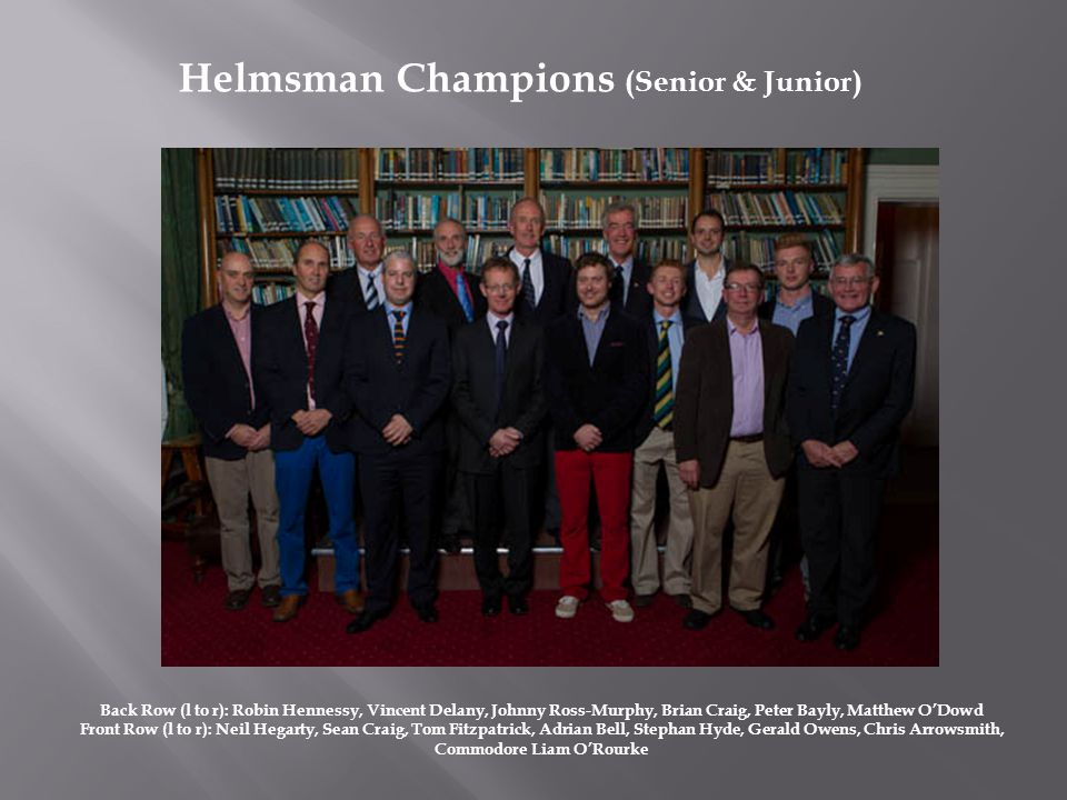 Back Row (l to r): Maurice Prof O Connell, Patrick Kirwan (Jnr), Stefan Hyde, Peter Bayly, Lisa Tait, Johnny Ross-Murphy Front Row (l to r): Tom Fitzpatrick, Gerald Owens, Patrick Kirwan (Snr), Michael Cotter, Alyson Rumball, Peter Craig Medallists (1 st,2 nd,3 rd ) at a World or European Championship