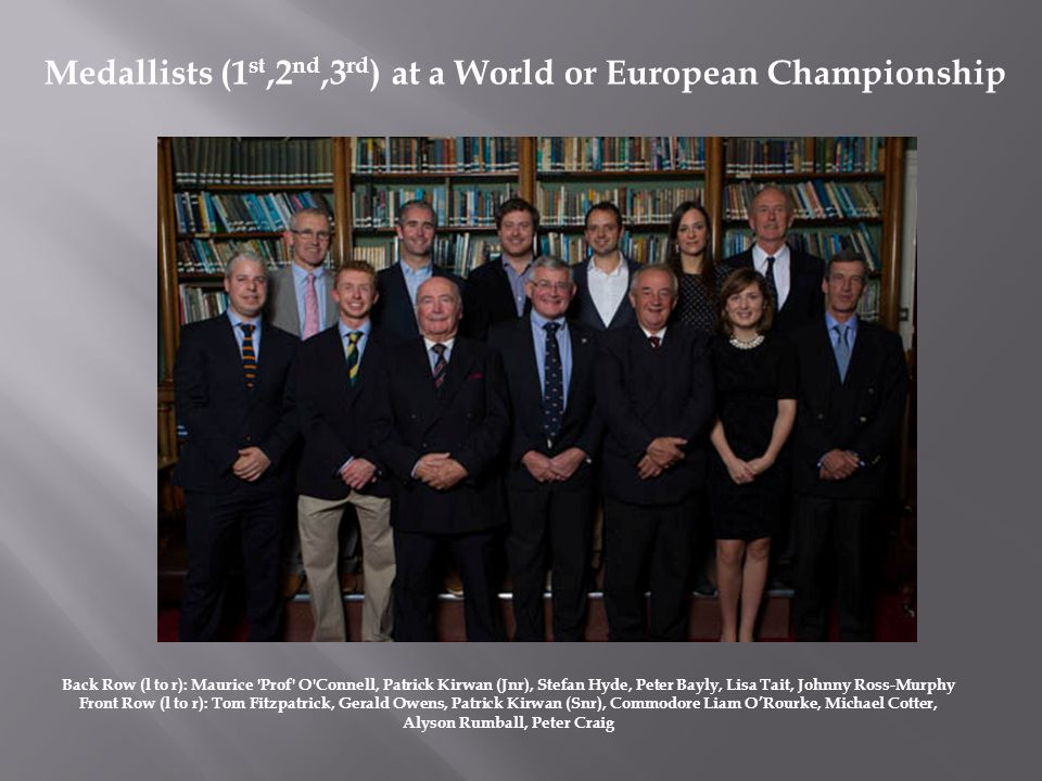 Back Row (l to r): Maurice Prof O Connell, Patrick Kirwan (Jnr), Stefan Hyde, Peter Bayly, Lisa Tait, Johnny Ross-Murphy Front Row (l to r): Tom Fitzpatrick, Gerald Owens, Patrick Kirwan (Snr), Commodore Liam ORourke, Michael Cotter, Alyson Rumball, Peter Craig Medallists (1 st,2 nd,3 rd ) at a World or European Championship