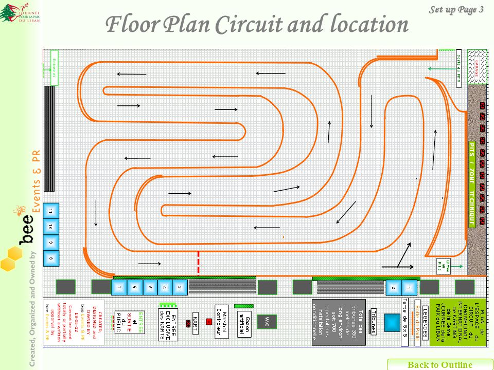 Back to Outline Floor Plan Circuit and location Set up Page 3