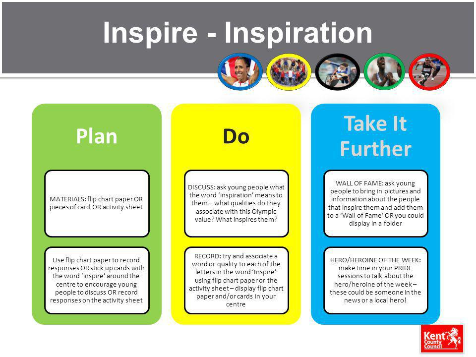 Inspire - Inspiration Plan MATERIALS: flip chart paper OR pieces of card OR activity sheet Use flip chart paper to record responses OR stick up cards
