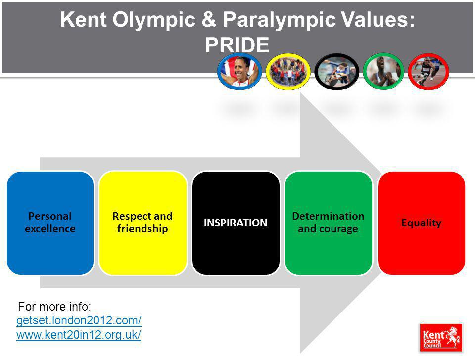 Kent Olympic & Paralympic Values: PRIDE Personal excellence Respect and friendship INSPIRATION Determination and courage Equality getset.london2012.com/ www.kent20in12.org.uk/ For more info: