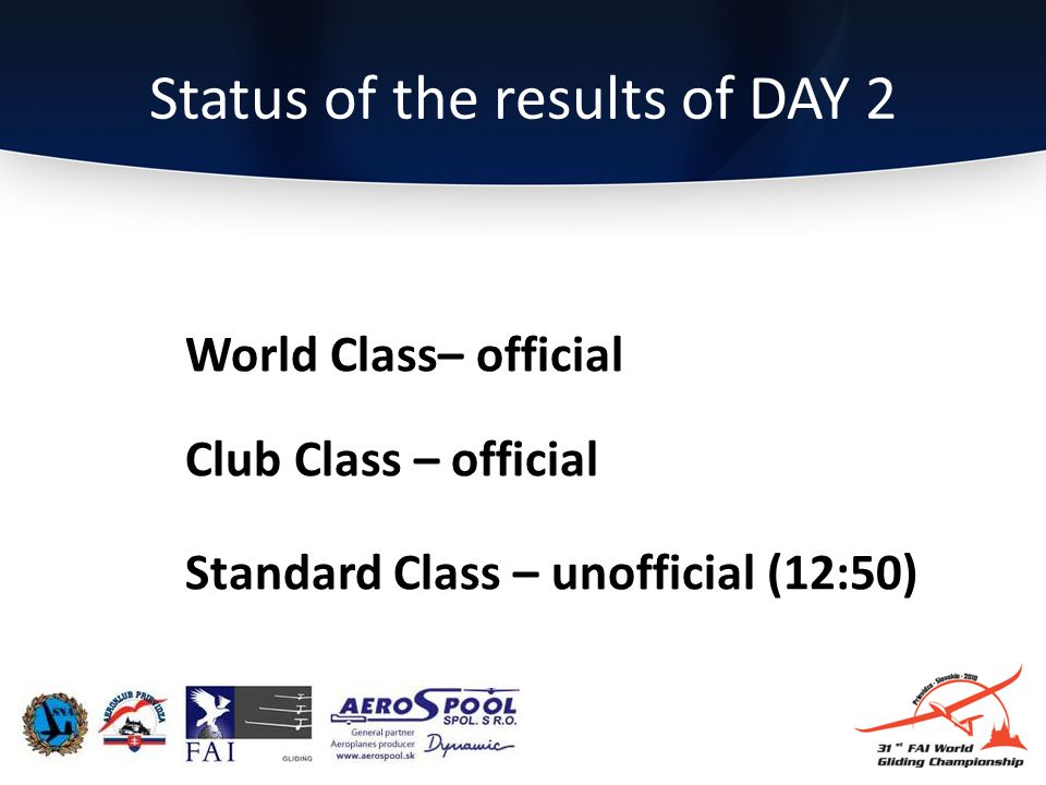 Status of the results of DAY 2 World Class– official Club Class – official Standard Class – unofficial (12:50)
