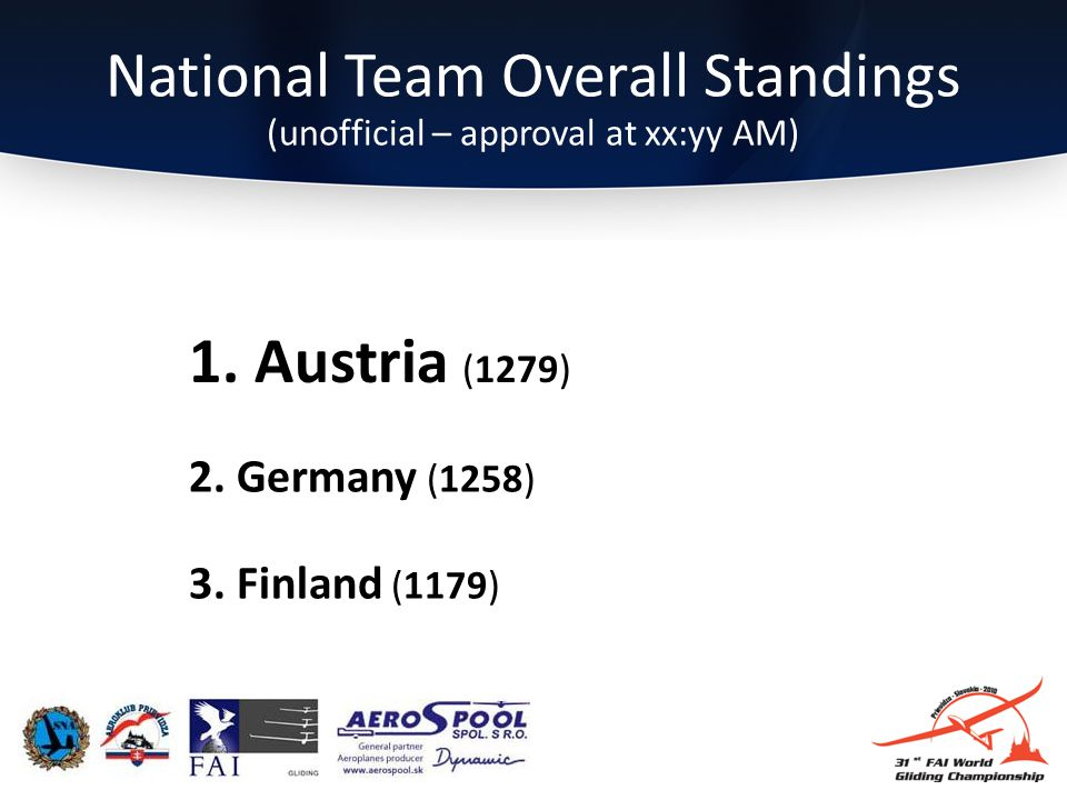 National Team Overall Standings (unofficial – approval at xx:yy AM) 3.