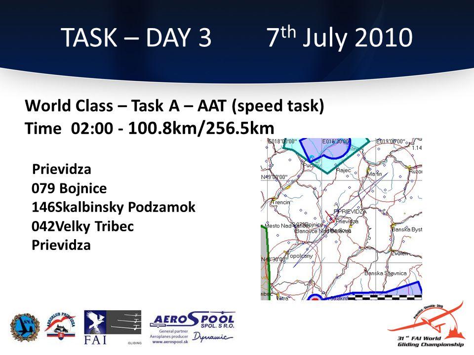 TASK – DAY 3 7 th July 2010 World Class – Task A – AAT (speed task) Time 02:00 - 100.8km/256.5km Prievidza 079 Bojnice 146Skalbinsky Podzamok 042Velky Tribec Prievidza