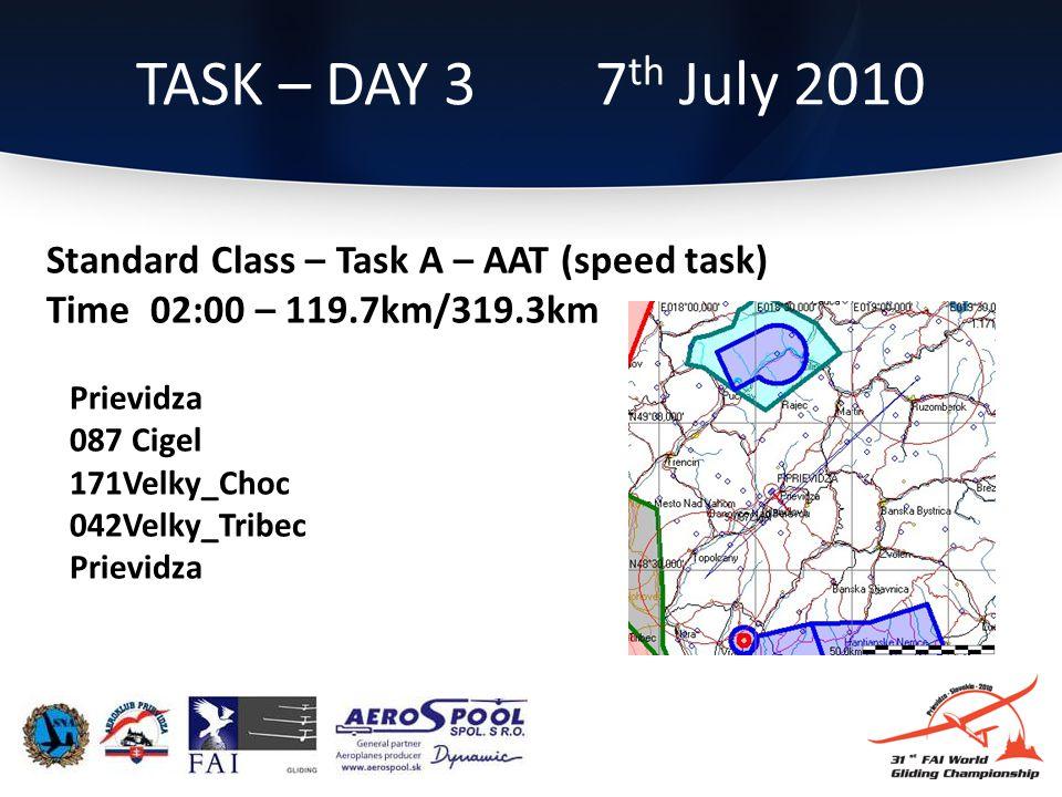 Standard Class – Task A – AAT (speed task) Time 02:00 – 119.7km/319.3km Prievidza 087 Cigel 171Velky_Choc 042Velky_Tribec Prievidza TASK – DAY 3 7 th July 2010