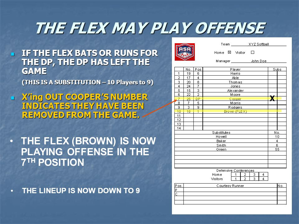 THE FLEX MAY PLAY OFFENSE IF THE FLEX BATS OR RUNS FOR THE DP, THE DP HAS LEFT THE GAME IF THE FLEX BATS OR RUNS FOR THE DP, THE DP HAS LEFT THE GAME