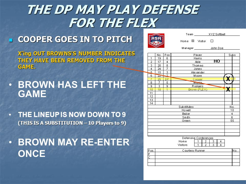 THE DP MAY PLAY DEFENSE FOR THE FLEX COOPER GOES IN TO PITCH COOPER GOES IN TO PITCH Xing OUT BROWNSS NUMBER INDICATES THEY HAVE BEEN REMOVED FROM THE