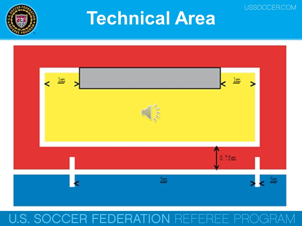Technical Area 1.The technical area extends 1 yd on either side of the designated seating area and extends forward up to a distance of 1 yd from the touch line.