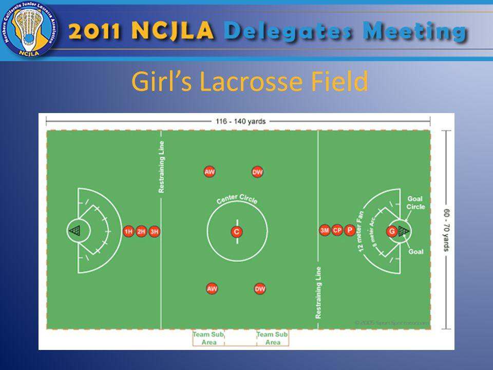 Girls Lacrosse Field