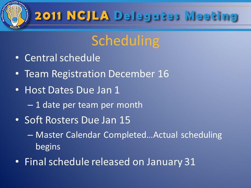 Scheduling Central schedule Team Registration December 16 Host Dates Due Jan 1 – 1 date per team per month Soft Rosters Due Jan 15 – Master Calendar C