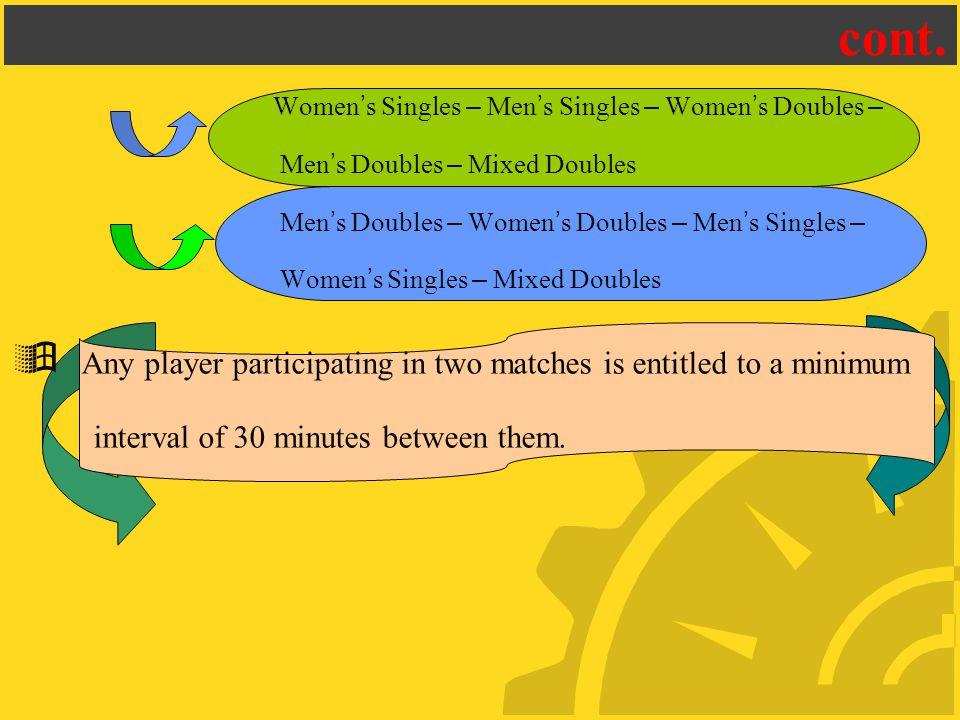 cont. Women s Singles – Men s Singles – Women s Doubles – Men s Doubles – Mixed Doubles Men s Doubles – Women s Doubles – Men s Singles – Women s Sing