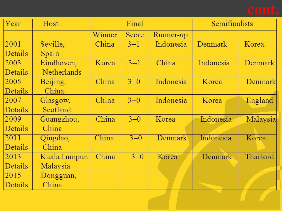 cont. Year Host Final Semifinalists Winner Score Runner-up 2001 Seville, China 3 – 1 Indonesia Denmark Korea Details Spain 2003 Eindhoven, Korea 3 – 1