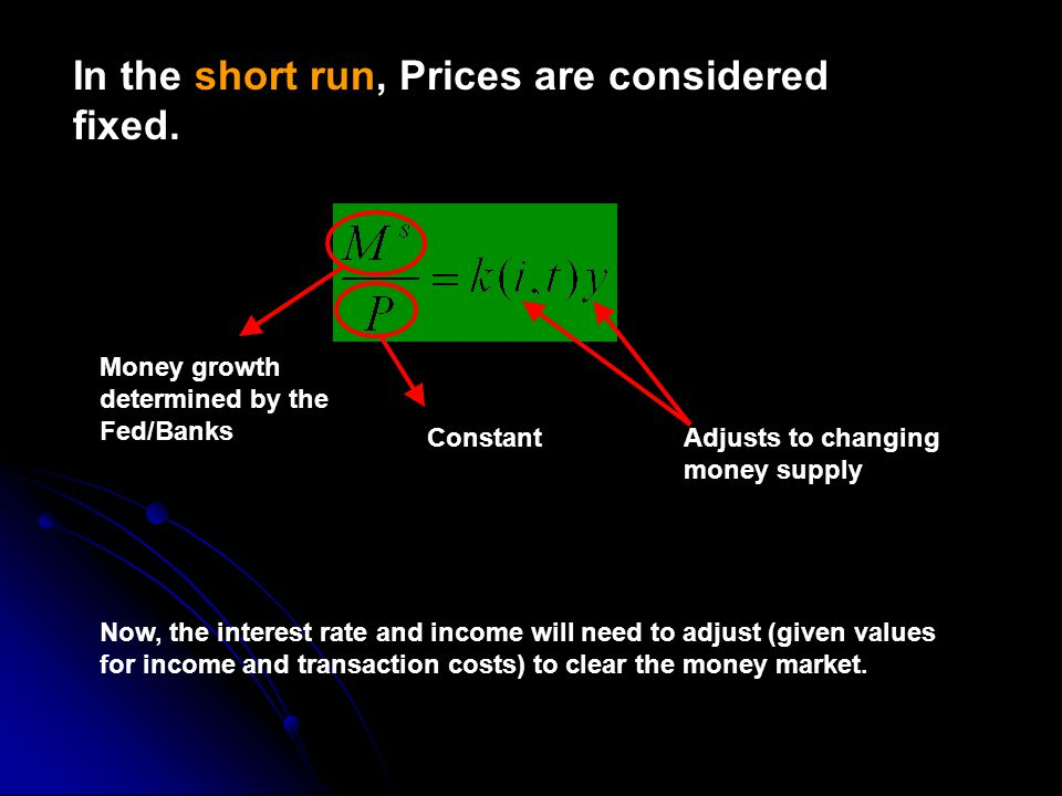 In the short run, Prices are considered fixed.