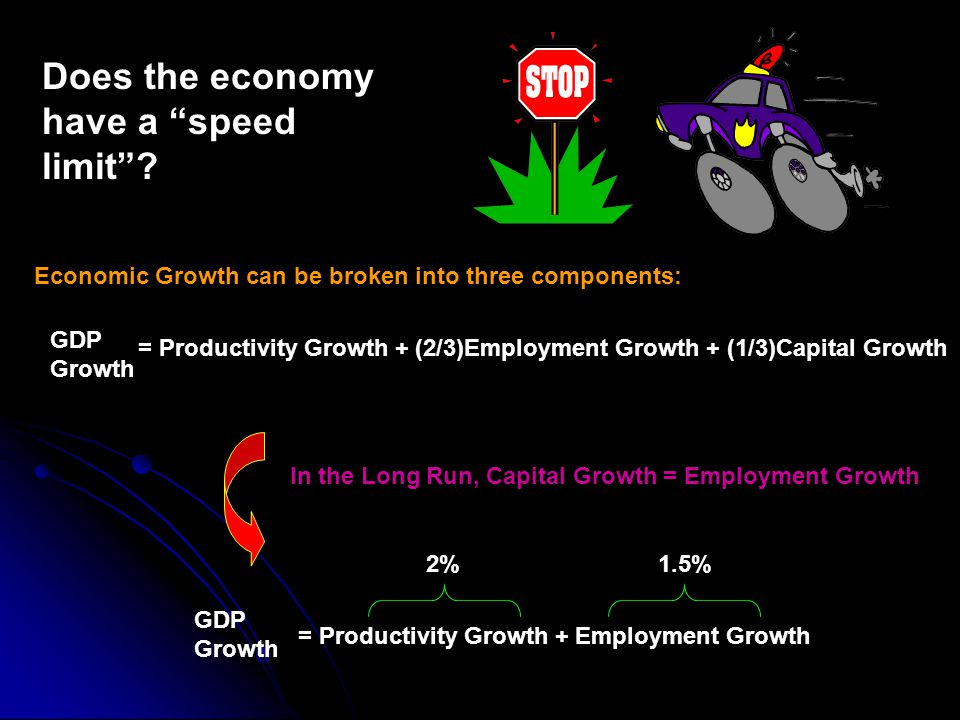 Does the economy have a speed limit.