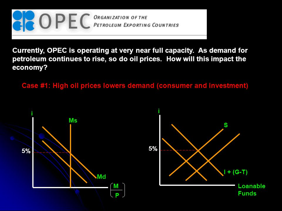Currently, OPEC is operating at very near full capacity.
