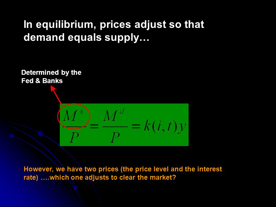 In equilibrium, prices adjust so that demand equals supply… Determined by the Fed & Banks However, we have two prices (the price level and the interest rate) ….which one adjusts to clear the market