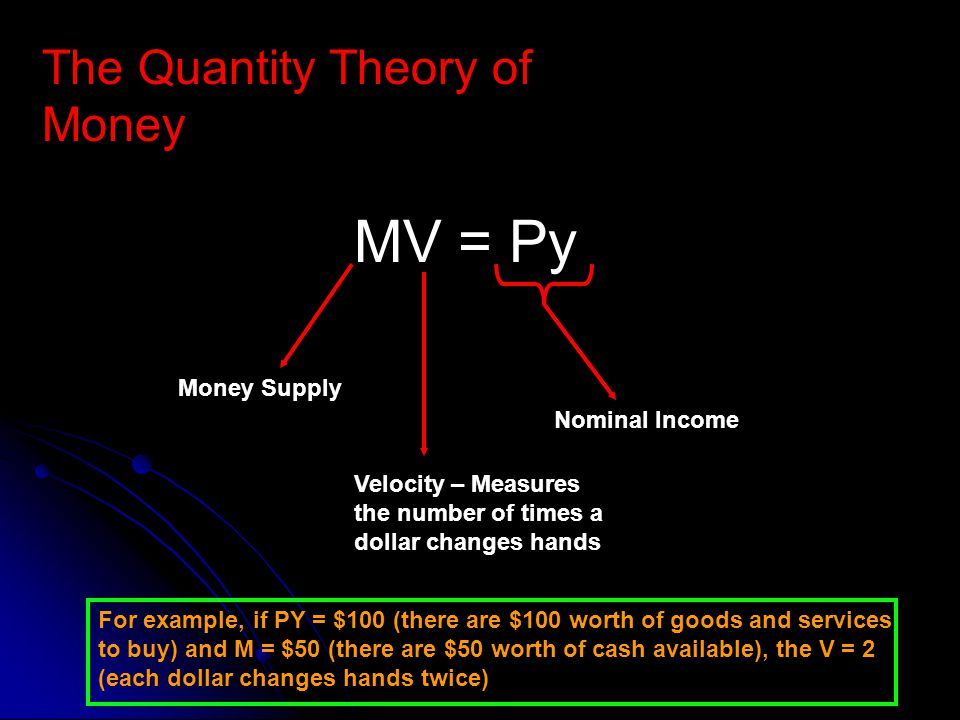 The Quantity Theory of Money MV = Py Nominal Income Velocity – Measures the number of times a dollar changes hands Money Supply For example, if PY = $100 (there are $100 worth of goods and services to buy) and M = $50 (there are $50 worth of cash available), the V = 2 (each dollar changes hands twice)