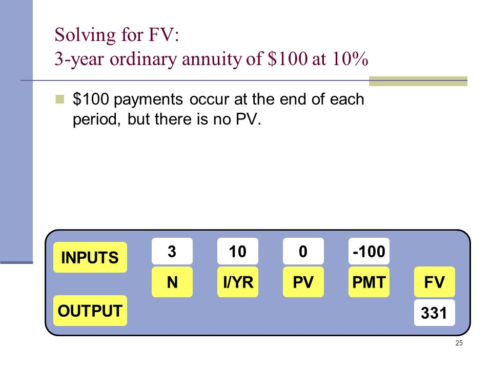 24 What is the difference between an ordinary annuity and an annuity due? Ordinary Annuity PMT 0123 i% PMT 0123 i% PMT Annuity Due