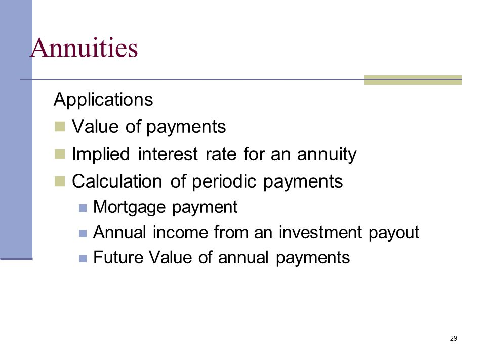28 Solving for PV: 3-year annuity due of $100 at 10% Again, $100 payments occur at the beginning of each period. PVA due = PVA ord (1+I) = $248.69(1.1