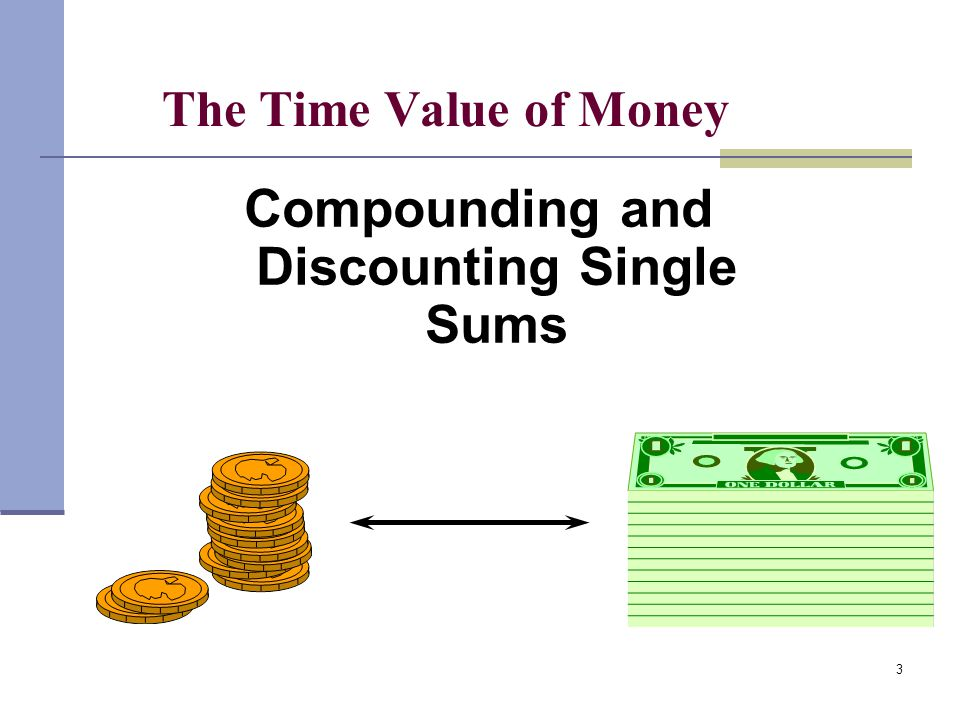 3 The Time Value of Money Compounding and Discounting Single Sums